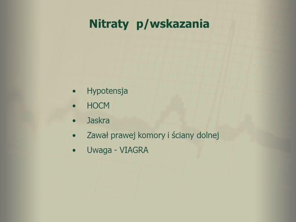 Nitraty p/wskazania Hypotensja HOCM Jaskra