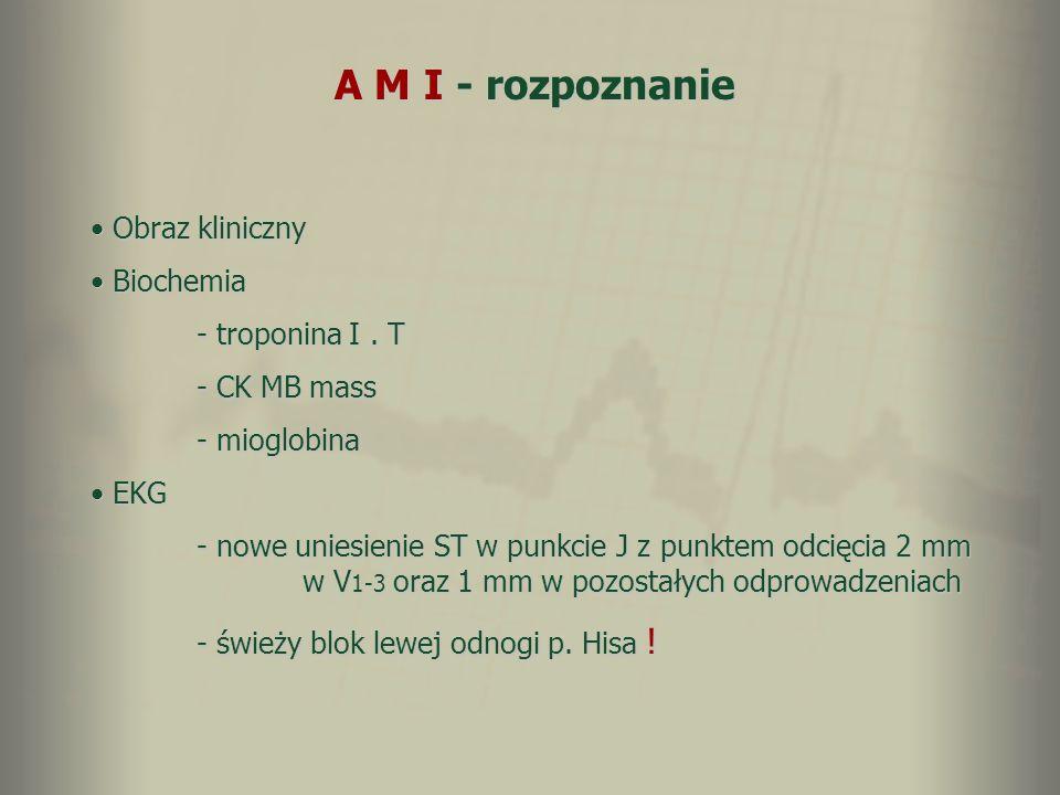 A M I - rozpoznanie Obraz kliniczny Biochemia - troponina I . T