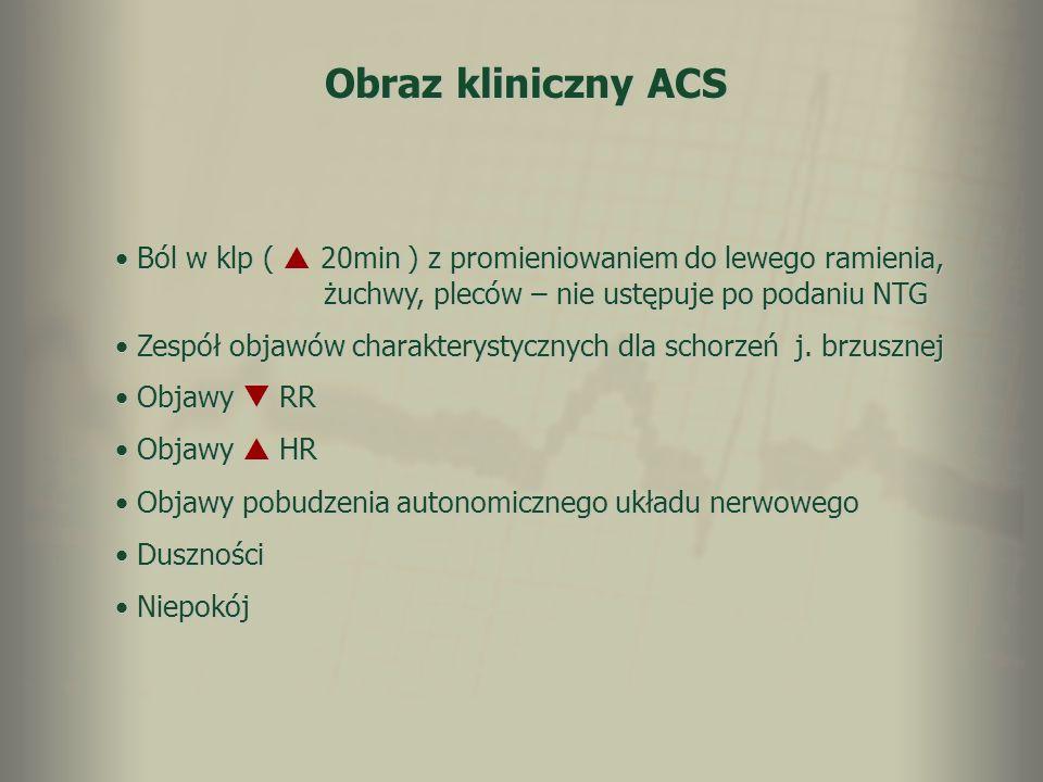 Obraz kliniczny ACS Ból w klp ( p 20min ) z promieniowaniem do lewego ramienia, żuchwy, pleców – nie ustępuje po podaniu NTG.