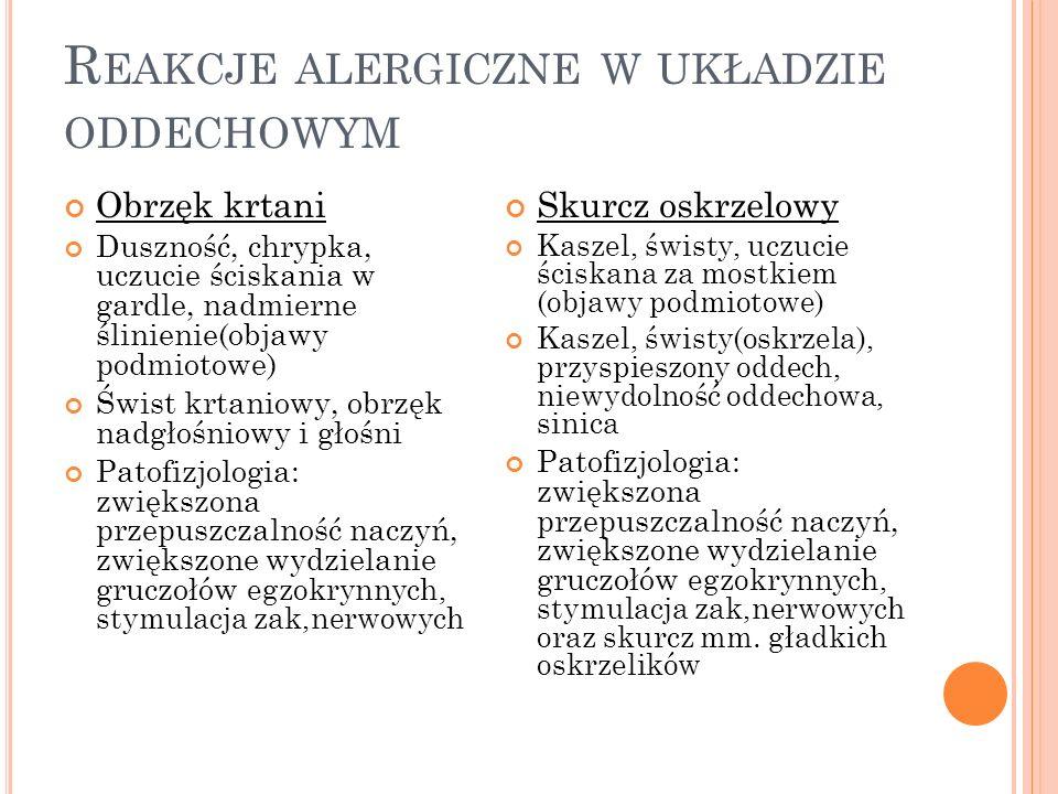 Reakcje alergiczne w układzie oddechowym