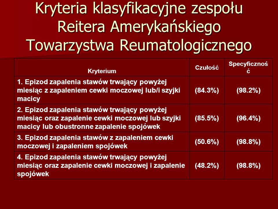 Kryteria klasyfikacyjne zespołu Reitera Amerykańskiego Towarzystwa Reumatologicznego