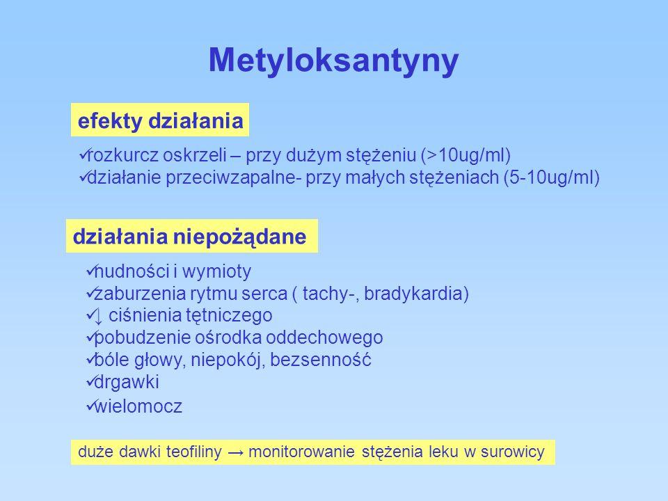 Metyloksantyny efekty działania działania niepożądane