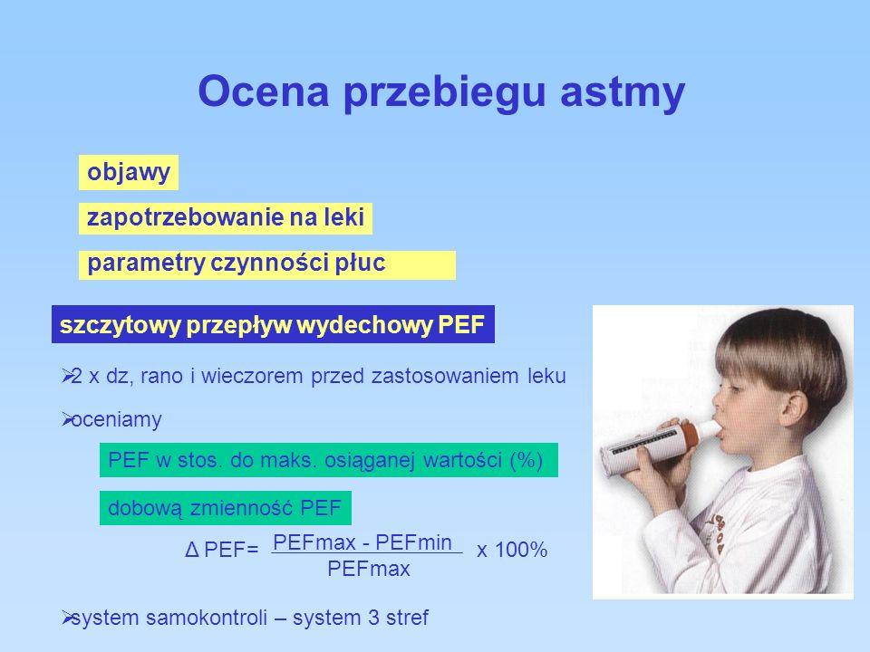 Ocena przebiegu astmy objawy zapotrzebowanie na leki