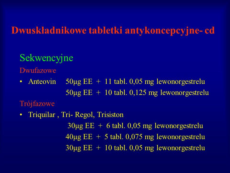 Dwuskładnikowe tabletki antykoncepcyjne- cd