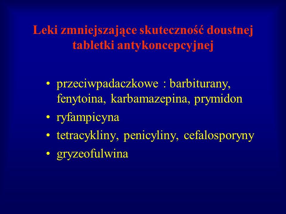 Leki zmniejszające skuteczność doustnej tabletki antykoncepcyjnej