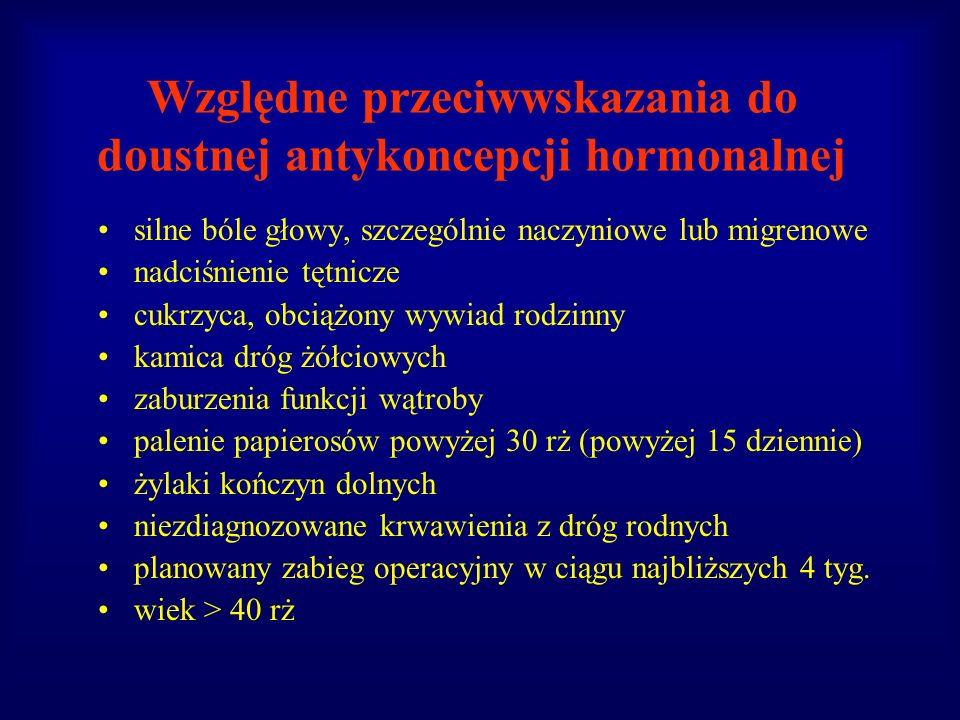 Względne przeciwwskazania do doustnej antykoncepcji hormonalnej