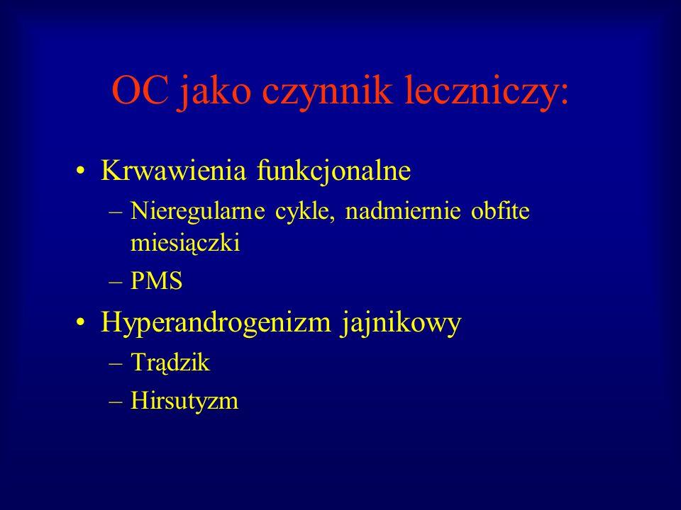 OC jako czynnik leczniczy: