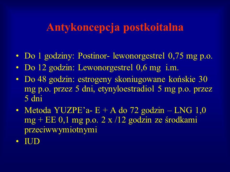 Antykoncepcja postkoitalna