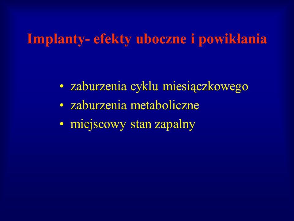 Implanty- efekty uboczne i powikłania