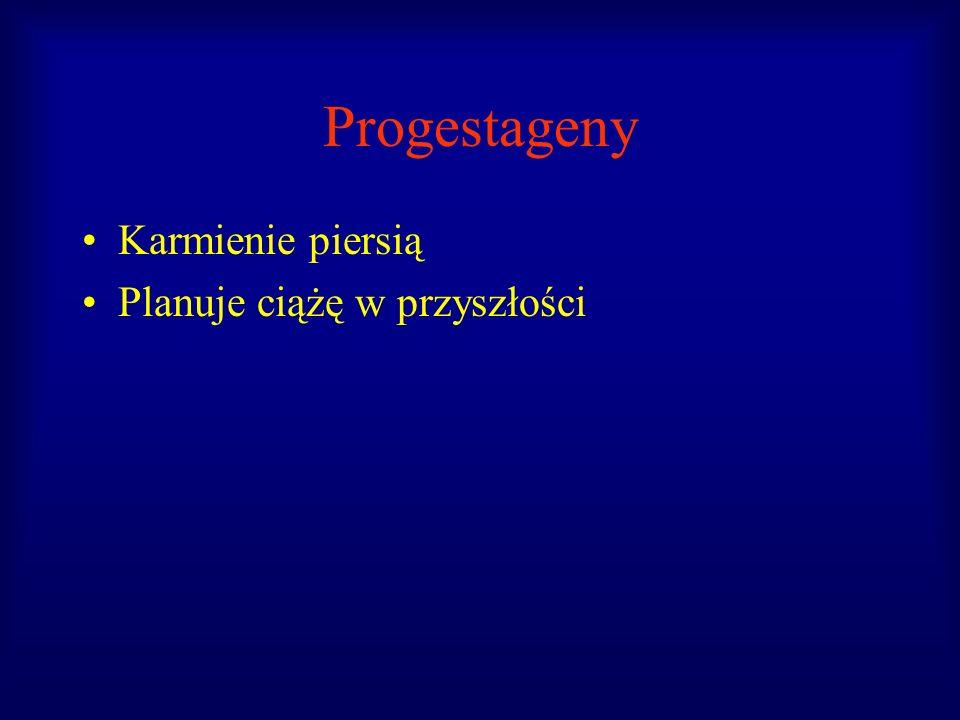 Progestageny Karmienie piersią Planuje ciążę w przyszłości