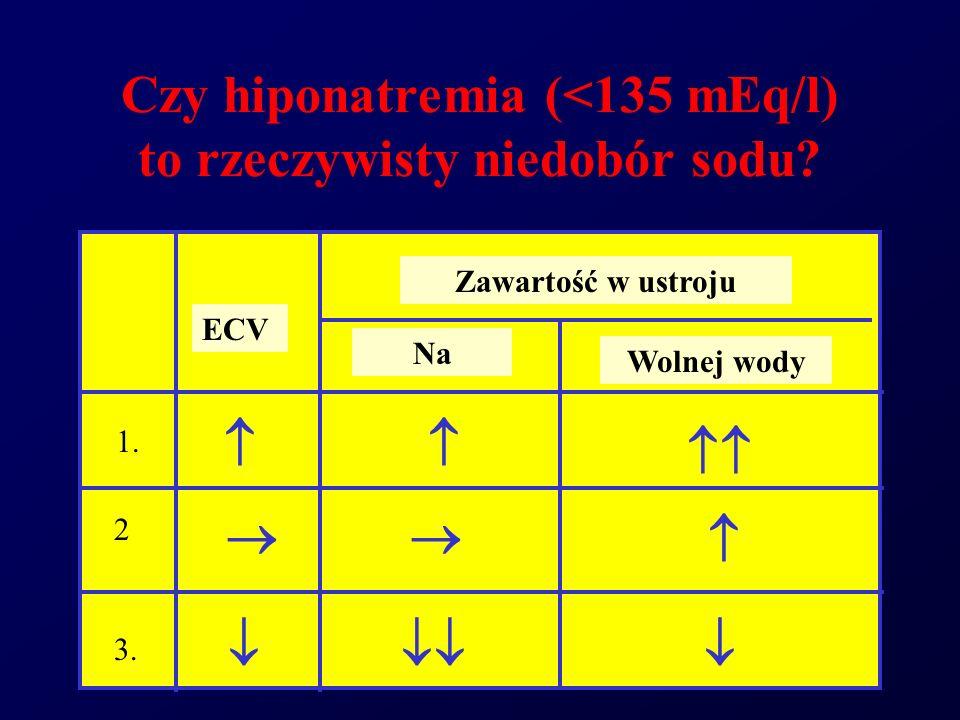Czy hiponatremia (<135 mEq/l) to rzeczywisty niedobór sodu