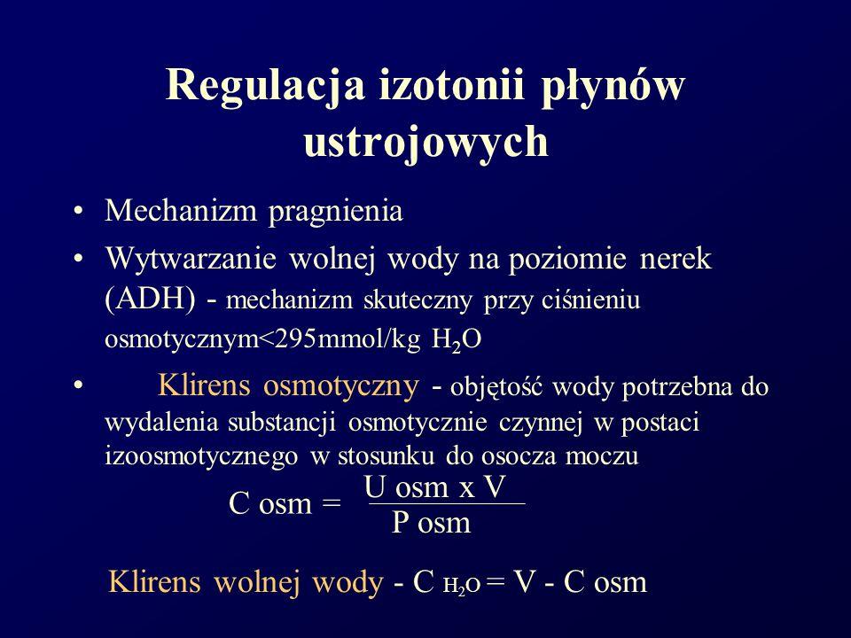 Regulacja izotonii płynów ustrojowych