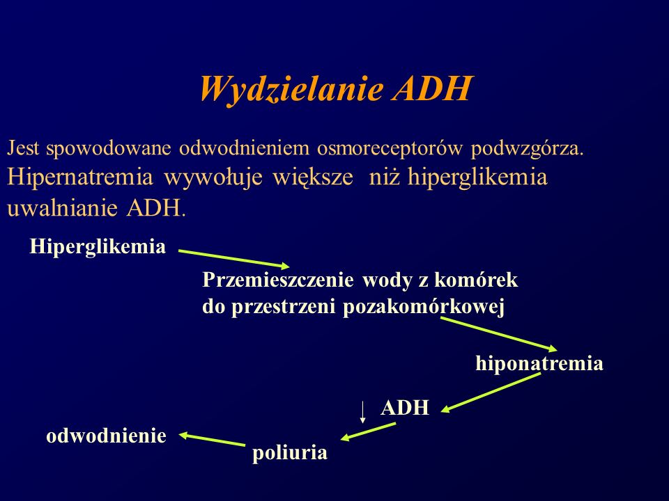 Wydzielanie ADH Hipernatremia wywołuje większe niż hiperglikemia