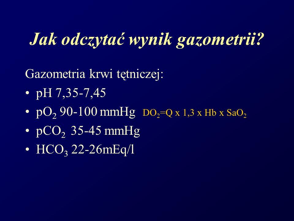 Jak odczytać wynik gazometrii