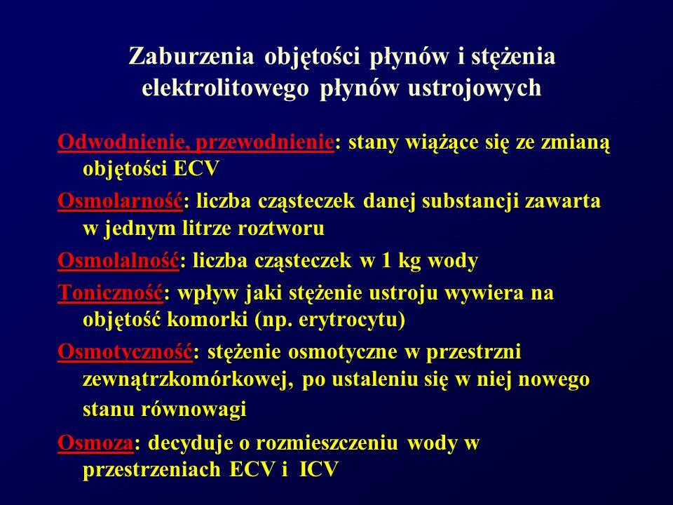 Zaburzenia objętości płynów i stężenia elektrolitowego płynów ustrojowych