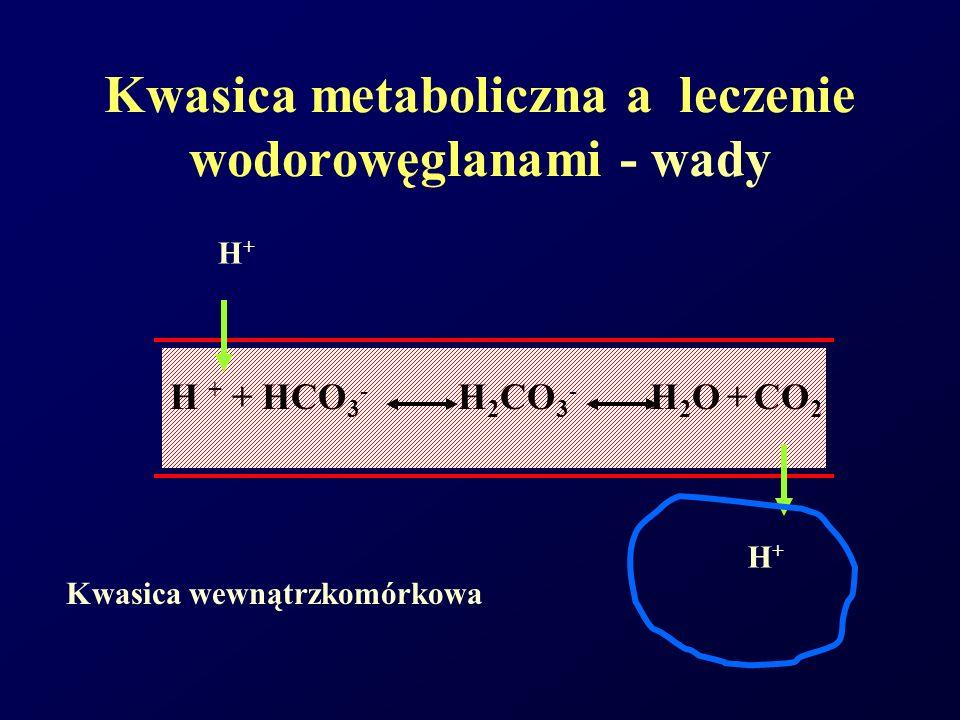 Kwasica metaboliczna a leczenie wodorowęglanami - wady