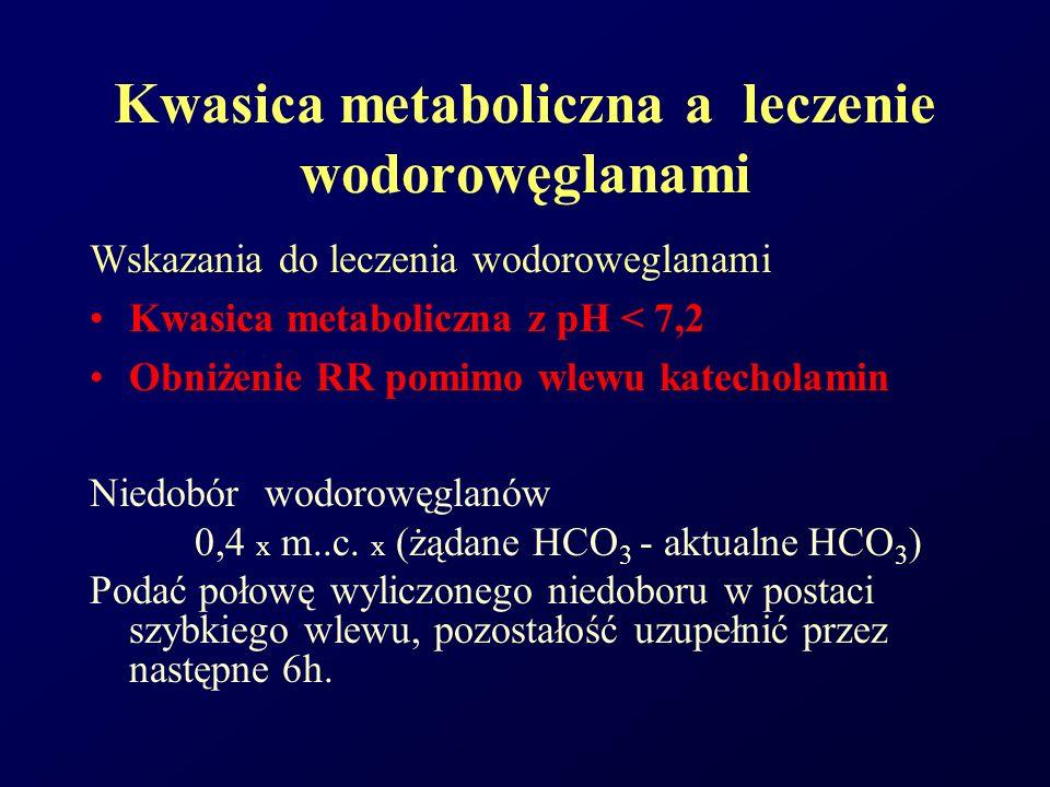 Kwasica metaboliczna a leczenie wodorowęglanami