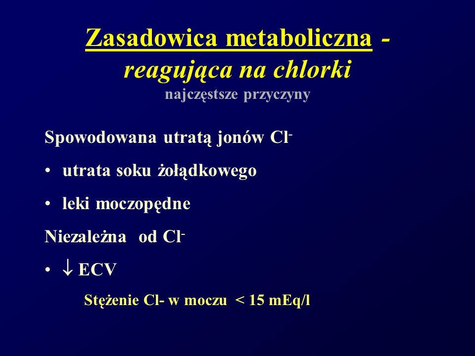 Zasadowica metaboliczna - reagująca na chlorki najczęstsze przyczyny