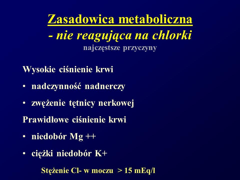 Zasadowica metaboliczna - nie reagująca na chlorki najczęstsze przyczyny