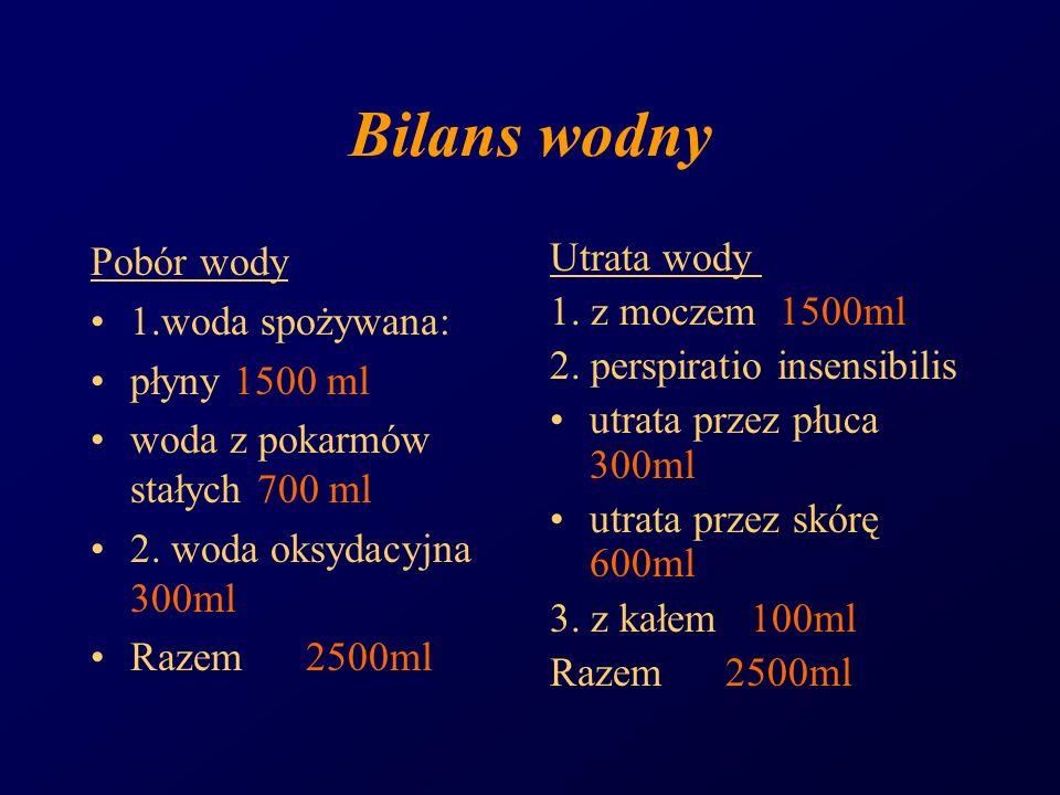 Bilans wodny Pobór wody 1.woda spożywana: płyny 1500 ml
