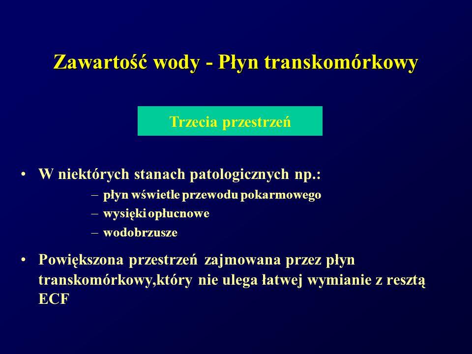 Zawartość wody - Płyn transkomórkowy
