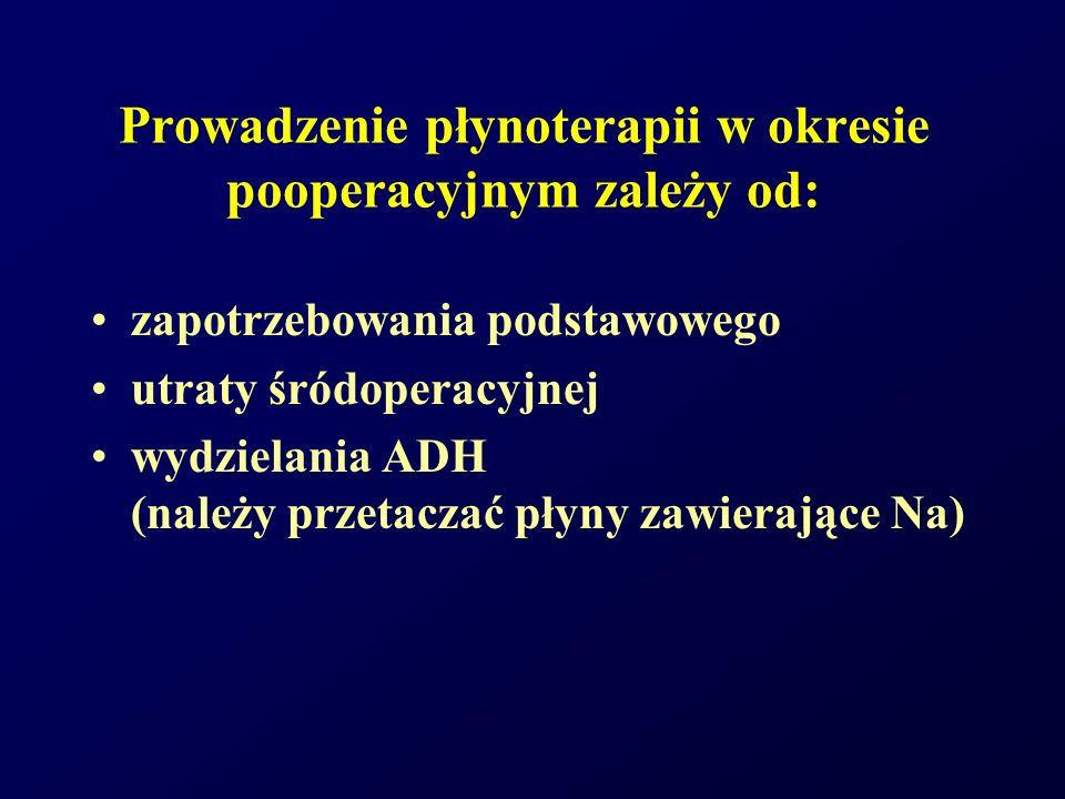 Prowadzenie płynoterapii w okresie pooperacyjnym zależy od: