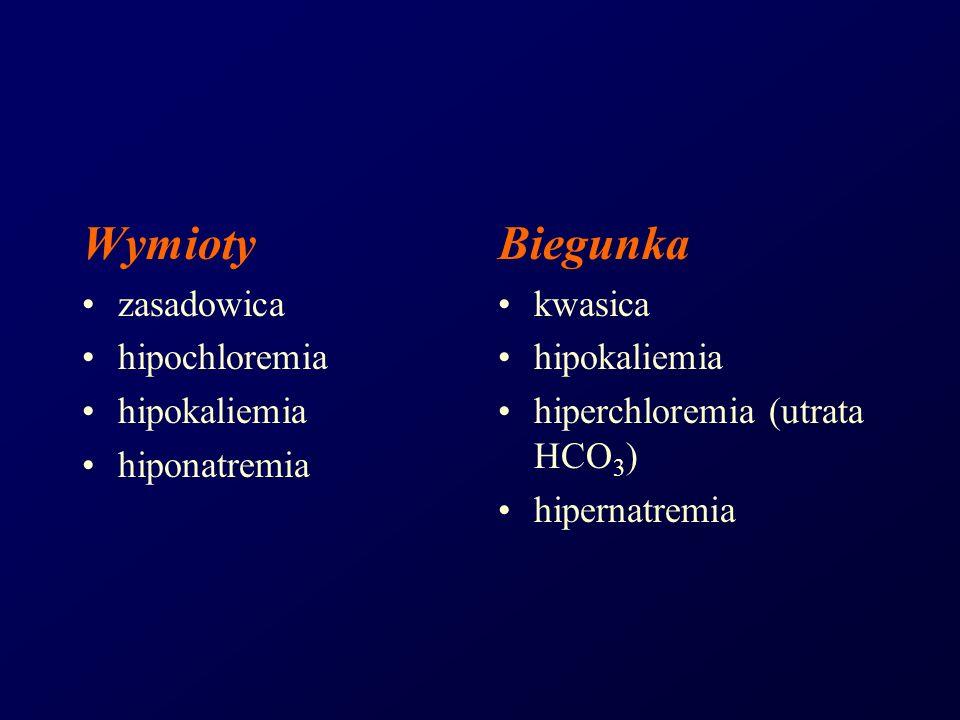 Wymioty Biegunka zasadowica hipochloremia hipokaliemia hiponatremia