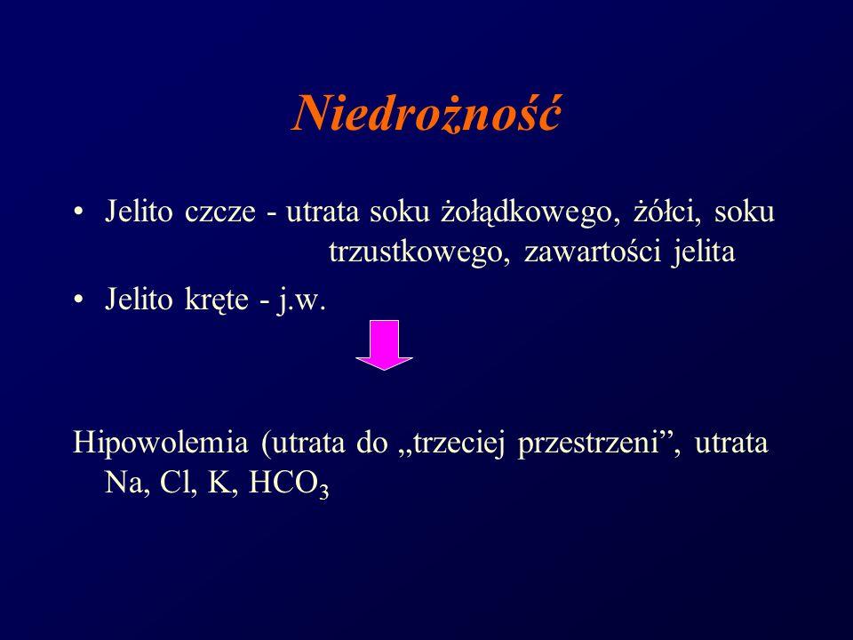 Niedrożność Jelito czcze - utrata soku żołądkowego, żółci, soku trzustkowego, zawartości jelita.