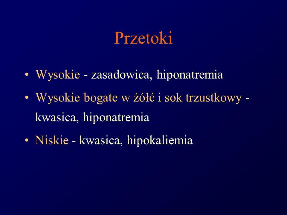 Przetoki Wysokie - zasadowica, hiponatremia