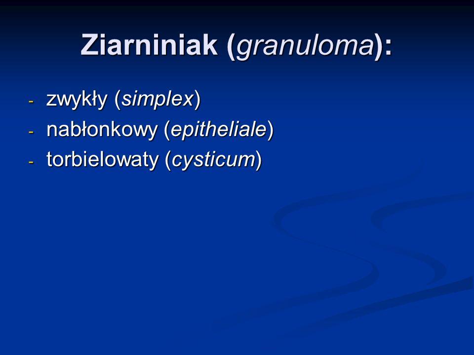 Ziarniniak (granuloma):