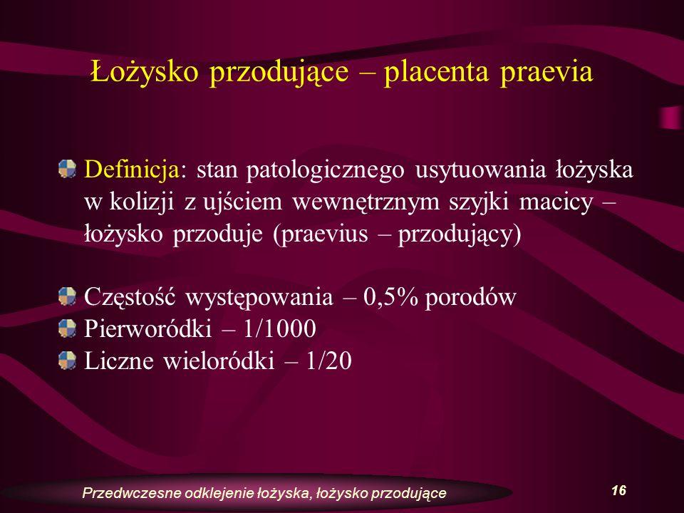 Łożysko przodujące – placenta praevia