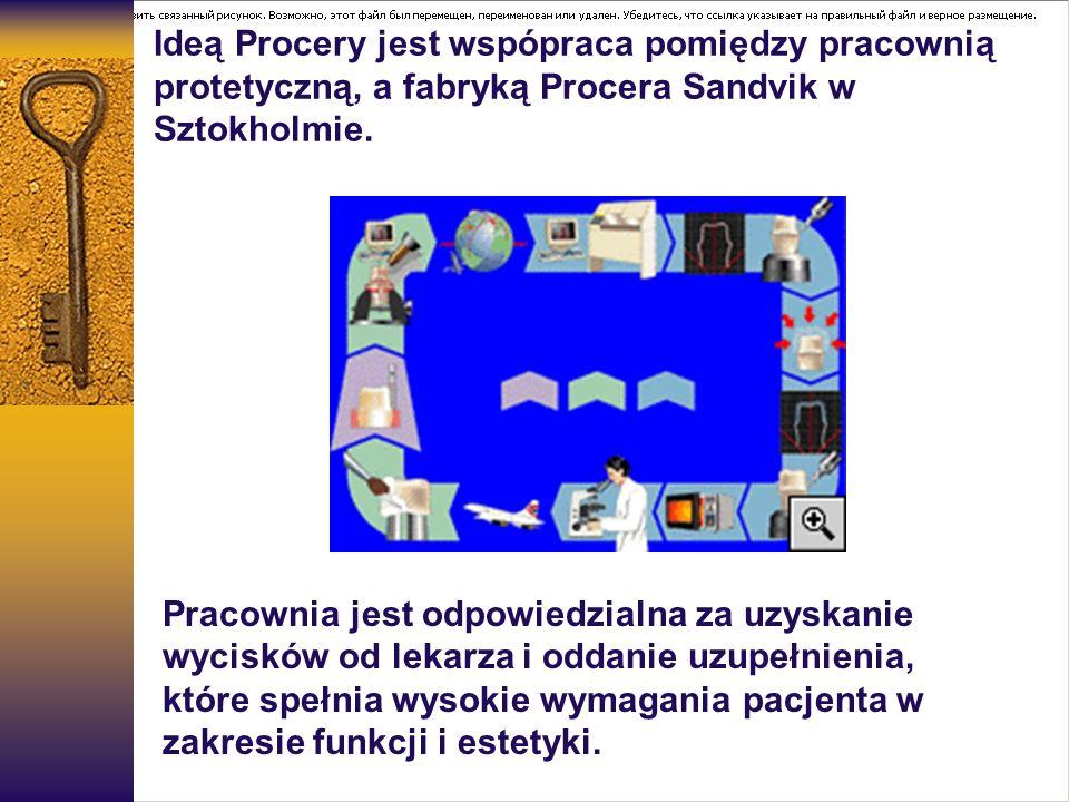 Ideą Procery jest wspópraca pomiędzy pracownią protetyczną, a fabryką Procera Sandvik w Sztokholmie.