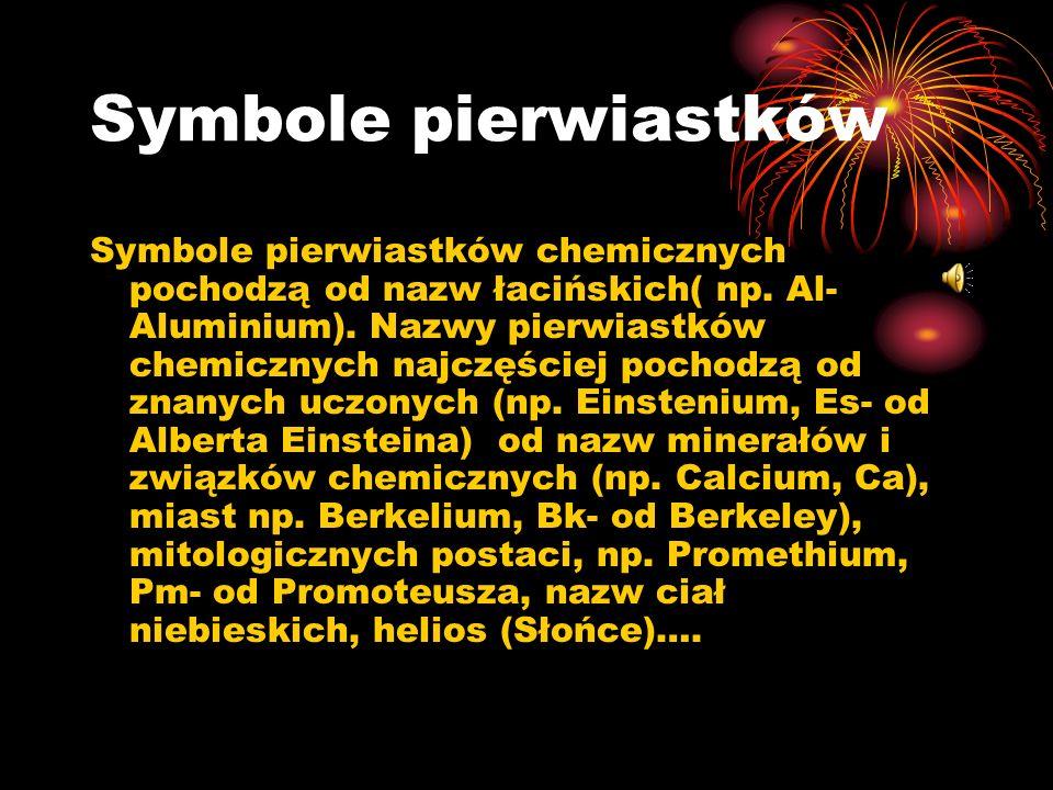 Symbole pierwiastków