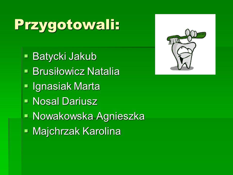Przygotowali: Batycki Jakub Brusiłowicz Natalia Ignasiak Marta