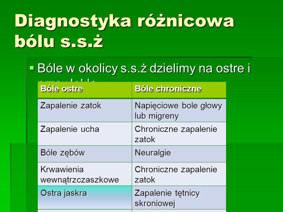 Diagnostyka różnicowa bólu s.s.ż
