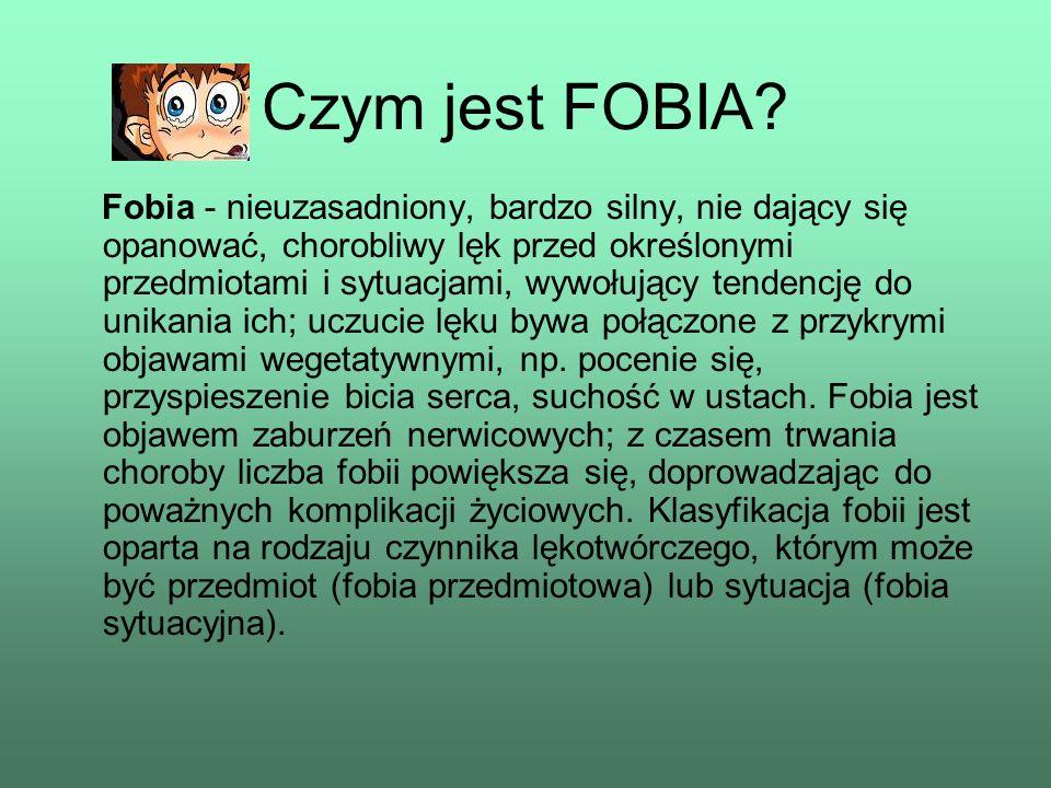 Czym jest FOBIA