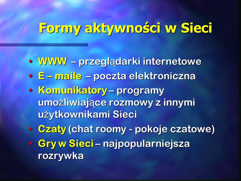 Formy aktywności w Sieci
