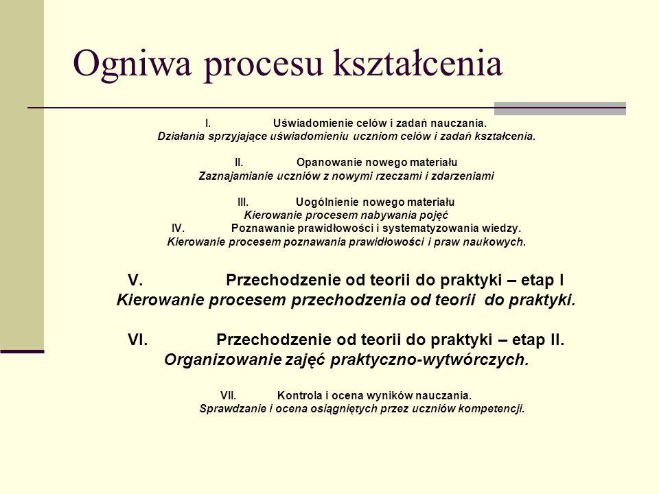 Ogniwa procesu kształcenia