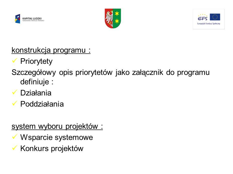 konstrukcja programu :