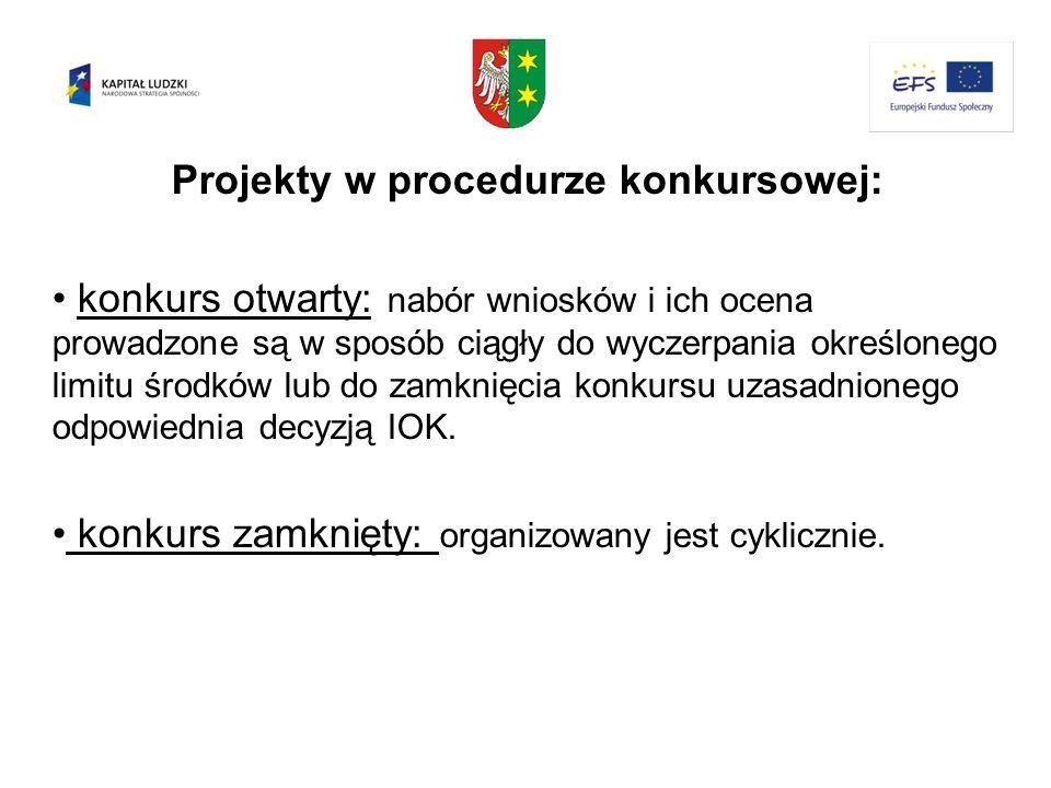 Projekty w procedurze konkursowej: