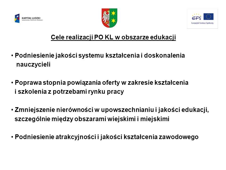 Cele realizacji PO KL w obszarze edukacji