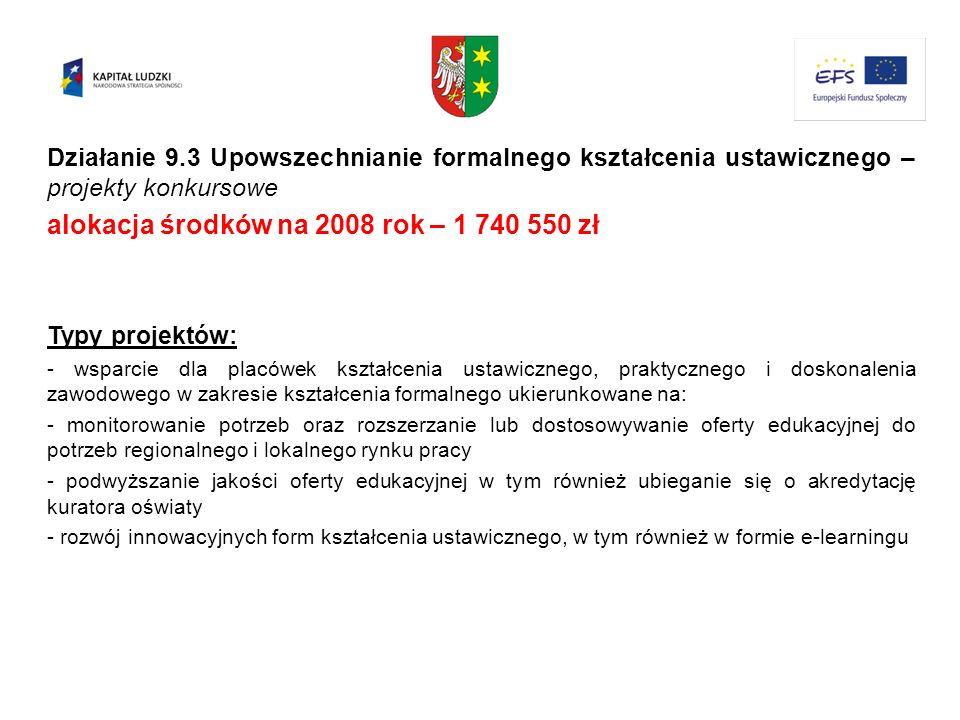 alokacja środków na 2008 rok – 1 740 550 zł