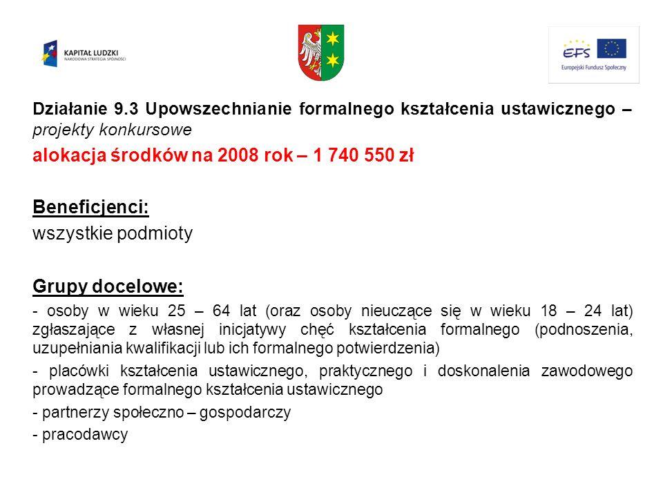 alokacja środków na 2008 rok – 1 740 550 zł Beneficjenci:
