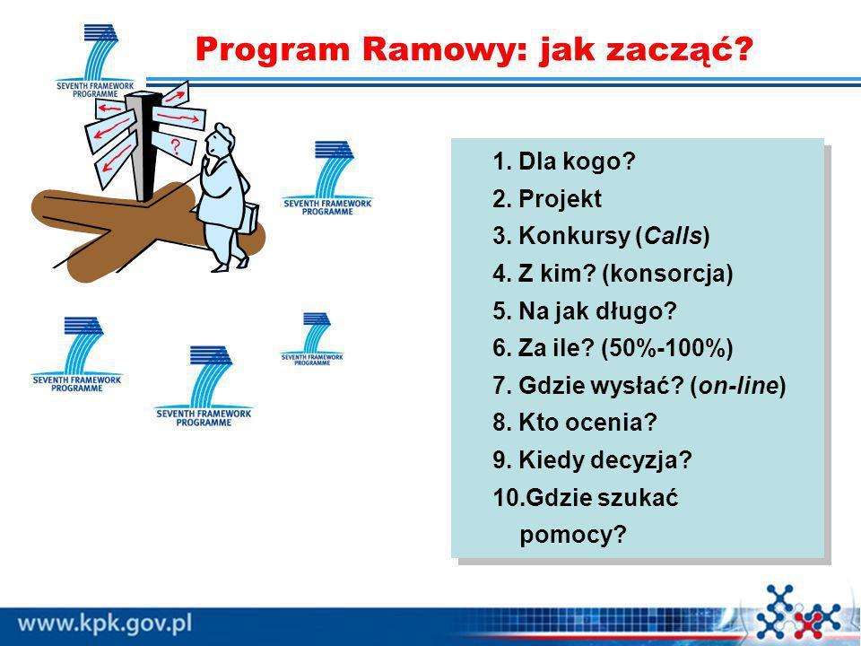 Program Ramowy: jak zacząć