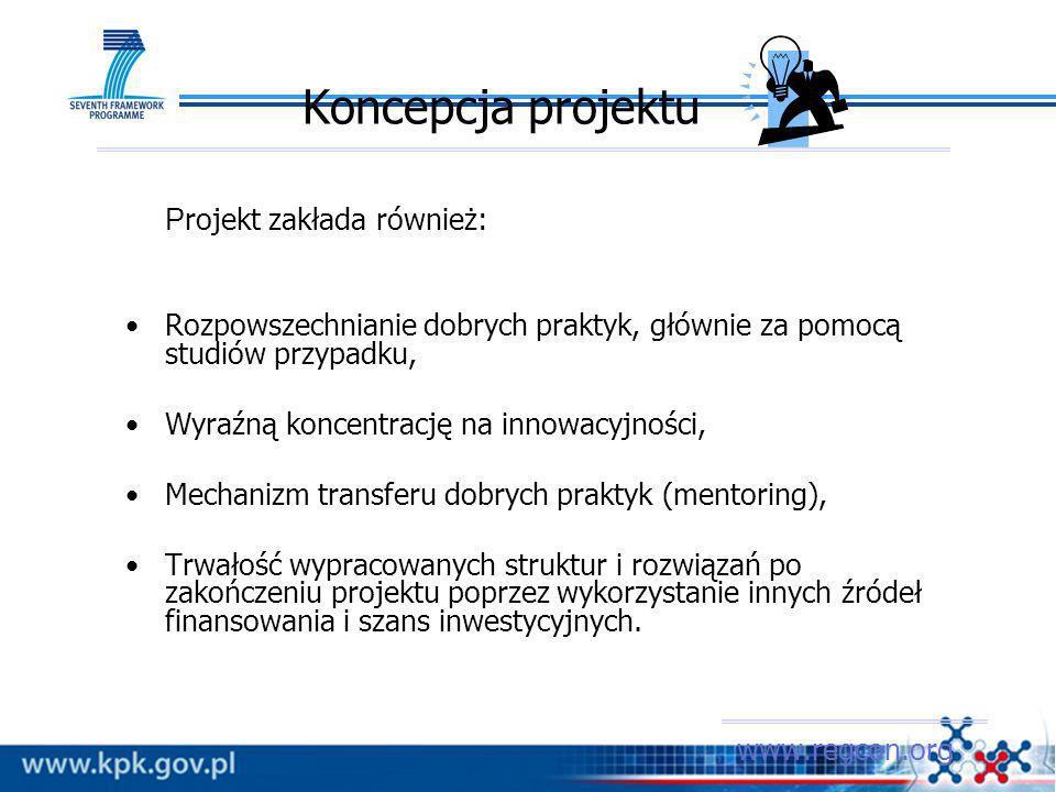 Koncepcja projektu Projekt zakłada również: