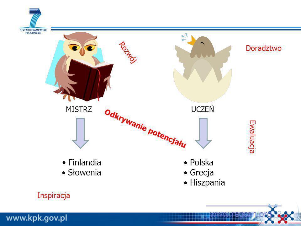 • Finlandia • Słowenia • Polska • Grecja • Hiszpania www.regcon.org