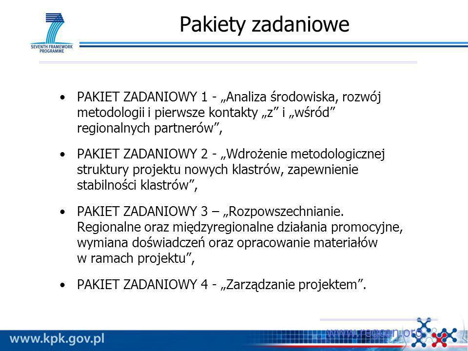 """Pakiety zadaniowe PAKIET ZADANIOWY 1 - """"Analiza środowiska, rozwój metodologii i pierwsze kontakty """"z i """"wśród regionalnych partnerów ,"""
