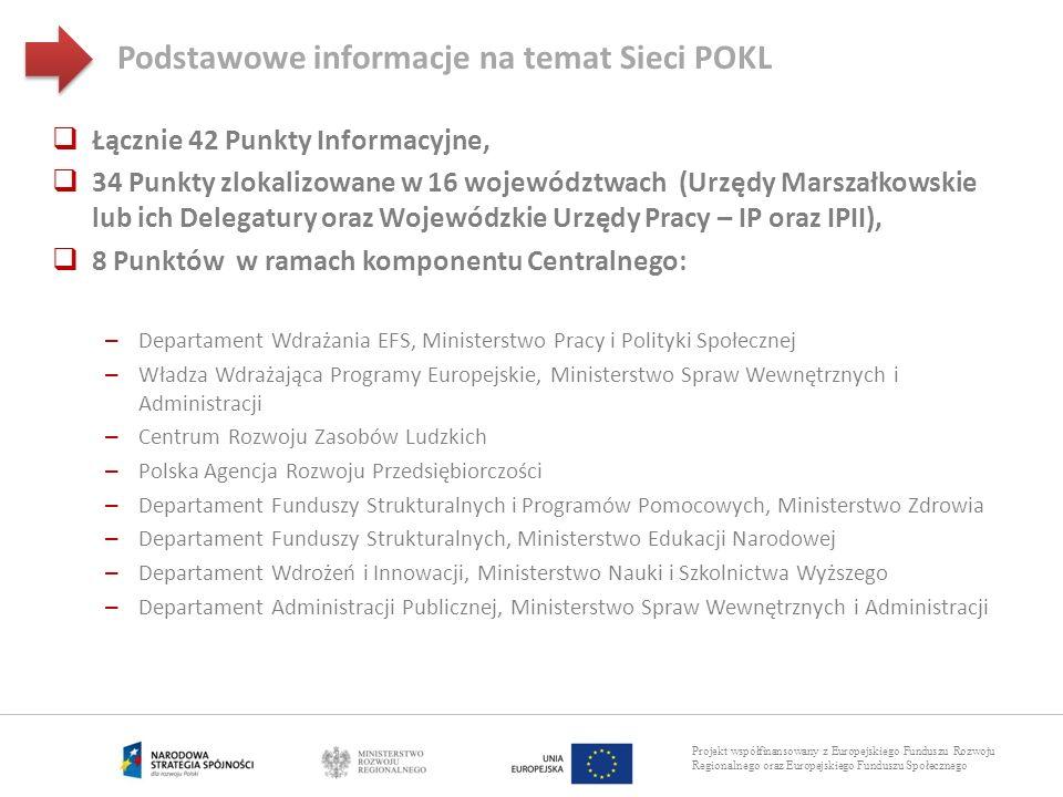 Podstawowe informacje na temat Sieci POKL