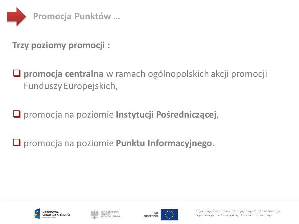 Promocja Punktów … Trzy poziomy promocji : promocja centralna w ramach ogólnopolskich akcji promocji Funduszy Europejskich,