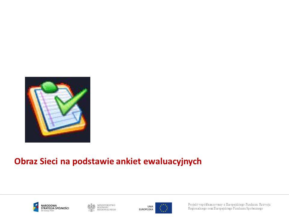 Obraz Sieci na podstawie ankiet ewaluacyjnych